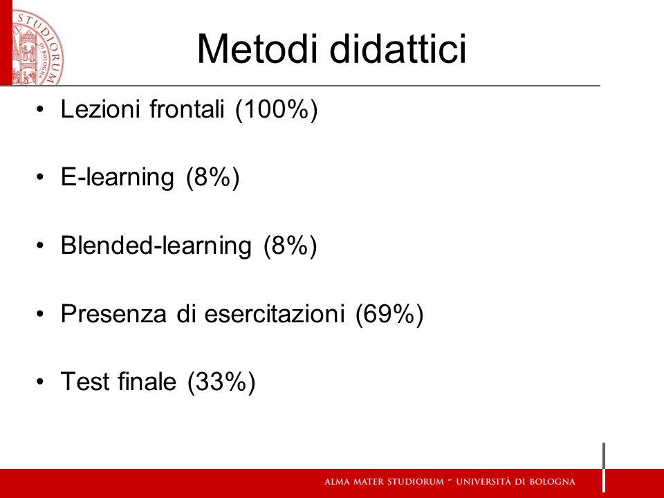 Metodi didattici Lezioni frontali (100%) E-learning (8%)