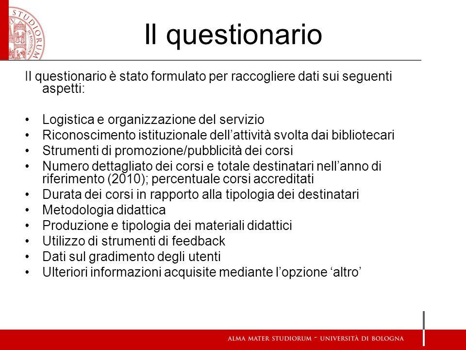 Il questionario Il questionario è stato formulato per raccogliere dati sui seguenti aspetti: Logistica e organizzazione del servizio.