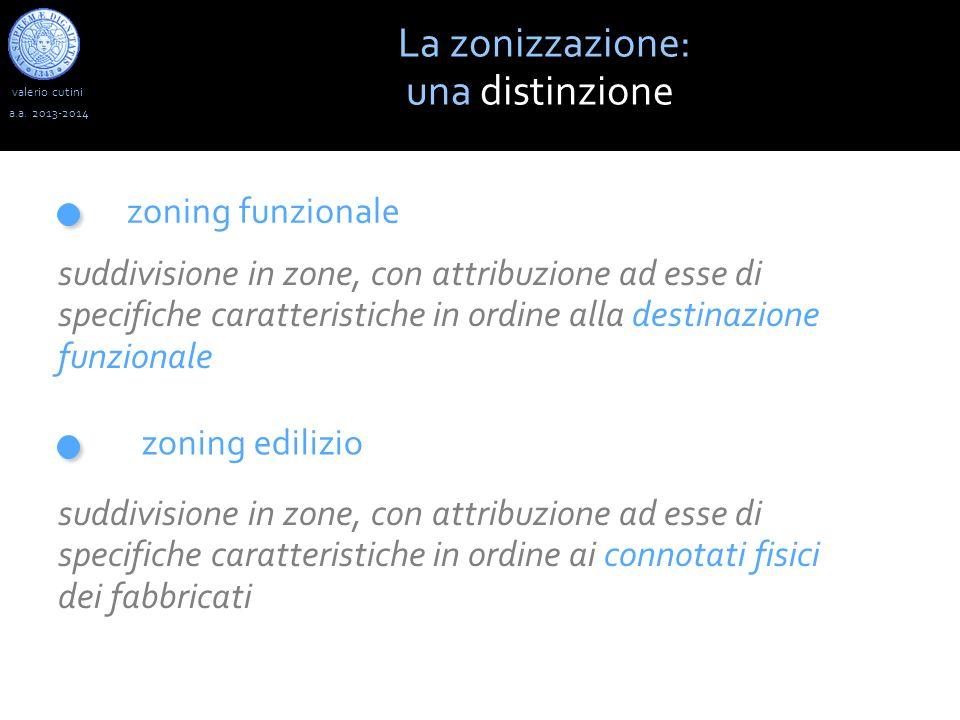 La zonizzazione: una distinzione zoning funzionale