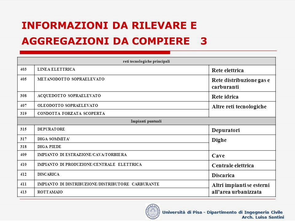 INFORMAZIONI DA RILEVARE E AGGREGAZIONI DA COMPIERE 3
