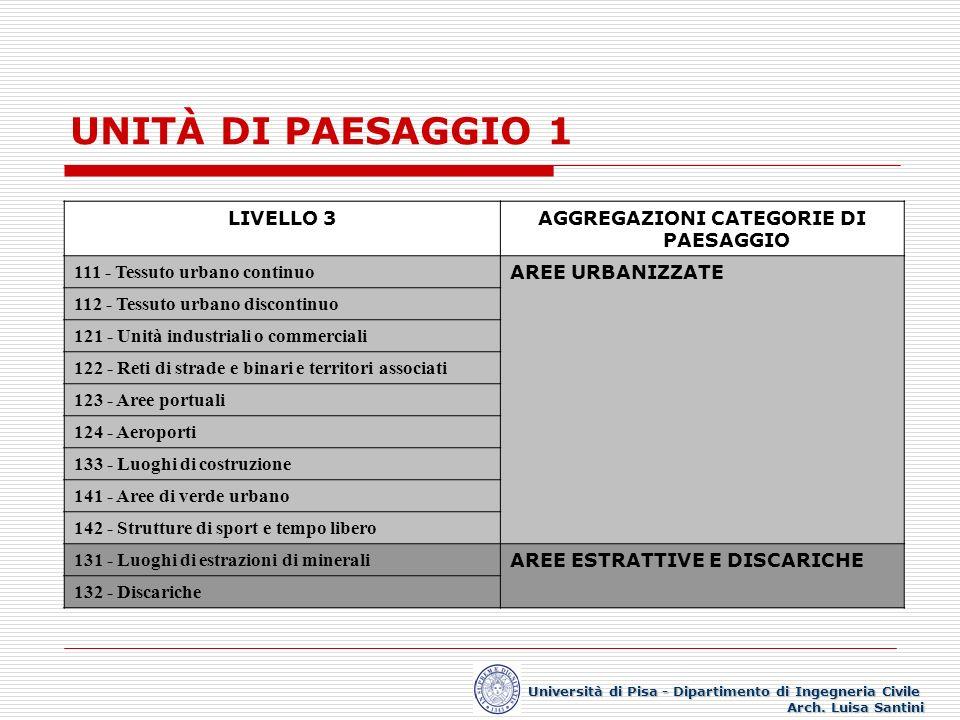 AGGREGAZIONI CATEGORIE DI PAESAGGIO