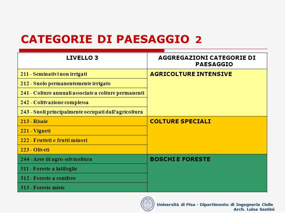 CATEGORIE DI PAESAGGIO 2