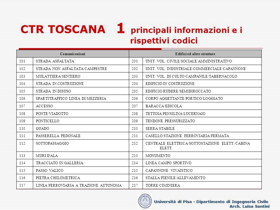 CTR TOSCANA 1 principali informazioni e i rispettivi codici