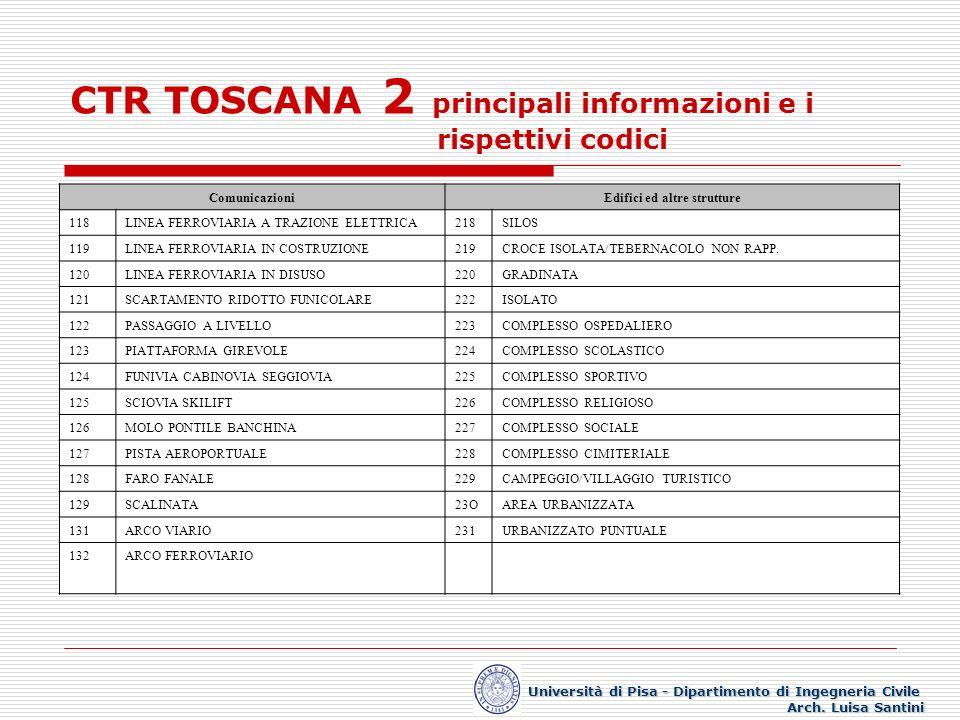 CTR TOSCANA 2 principali informazioni e i rispettivi codici