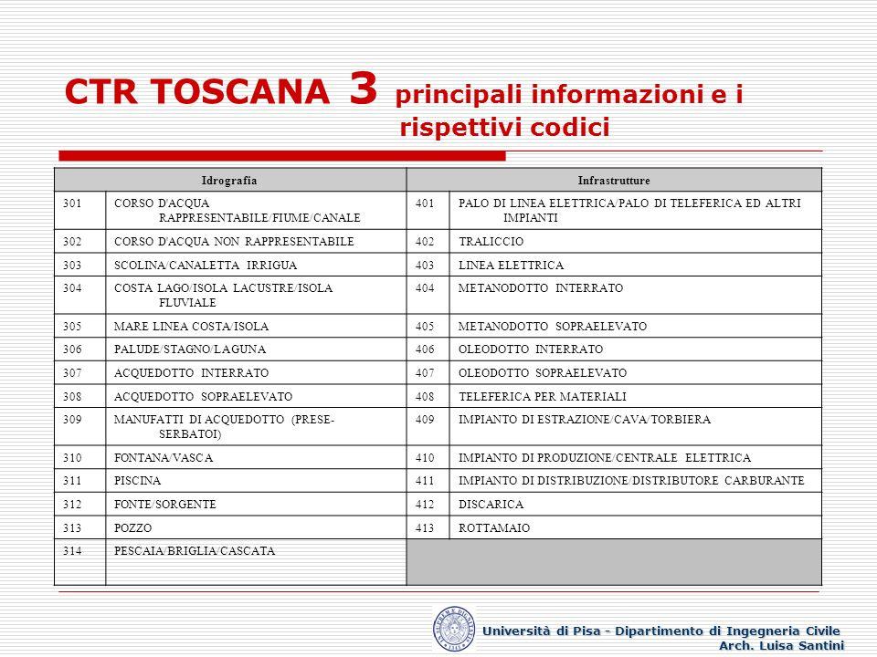 CTR TOSCANA 3 principali informazioni e i rispettivi codici