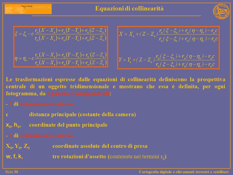 Equazioni di collinearità