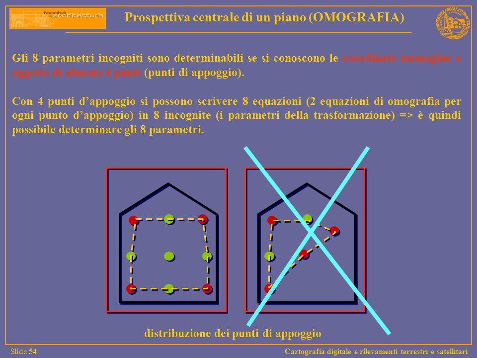 Prospettiva centrale di un piano (OMOGRAFIA)