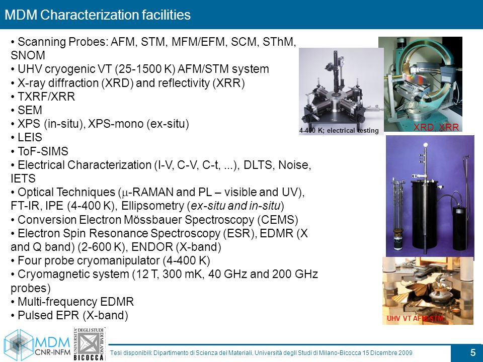 MDM Characterization facilities