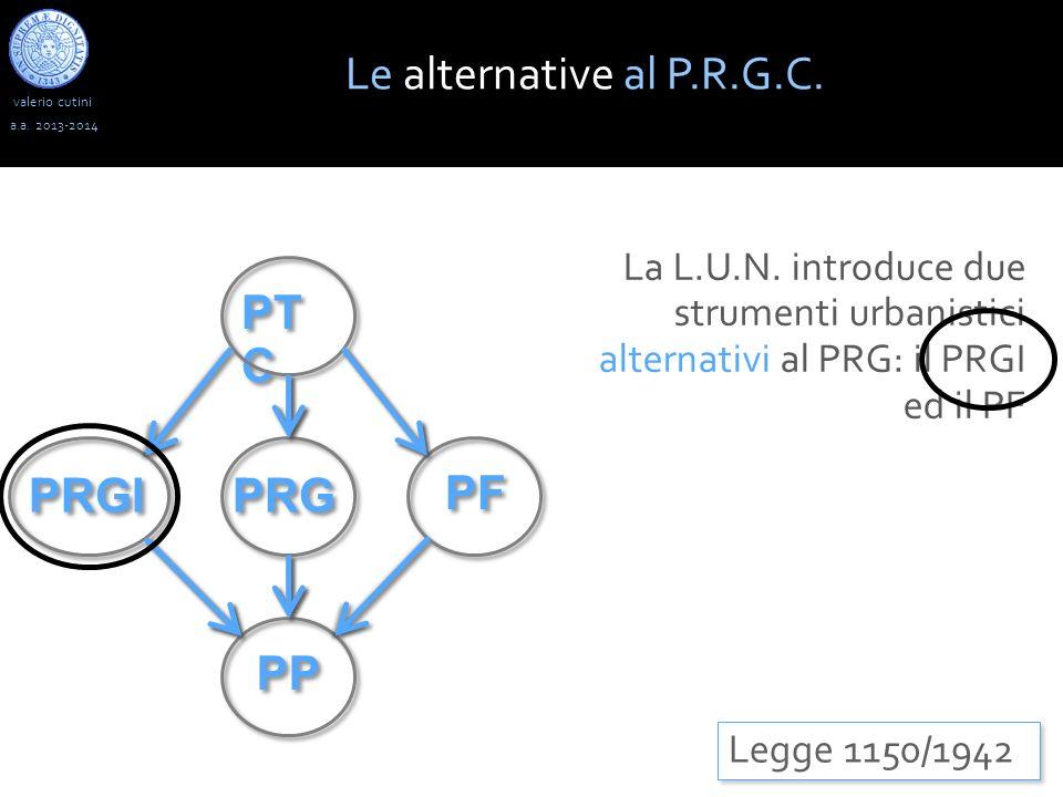 Le alternative al P.R.G.C. PTC PRG PRGI PF PP