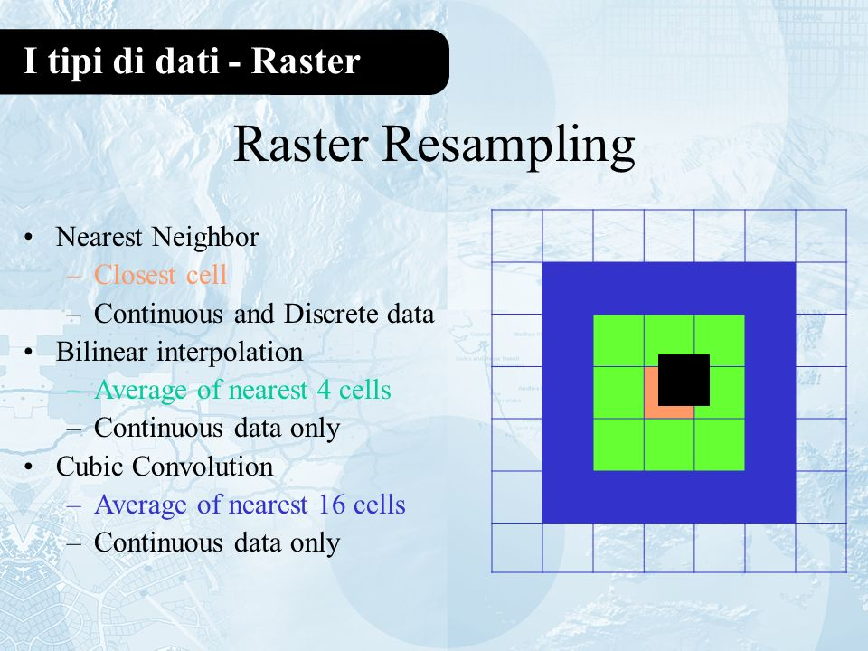 Raster Resampling I tipi di dati - Raster Nearest Neighbor