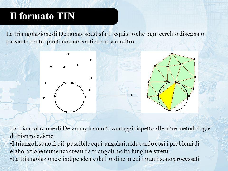 Il formato TIN La triangolazione di Delaunay soddisfa il requisito che ogni cerchio disegnato passante per tre punti non ne contiene nessun altro.