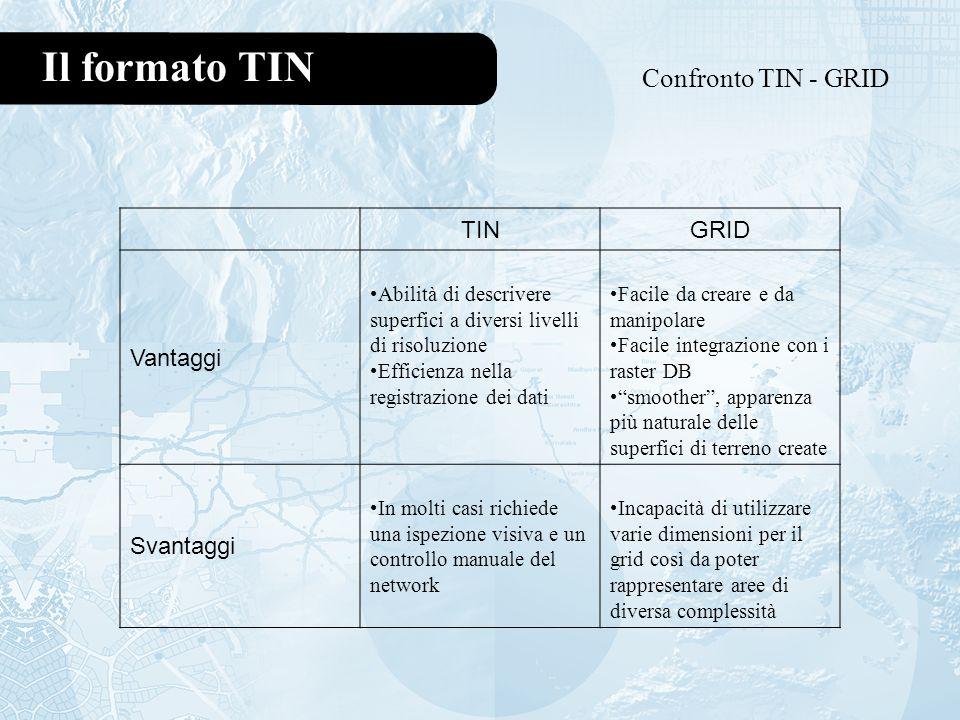 Il formato TIN Confronto TIN - GRID TIN GRID Vantaggi Svantaggi