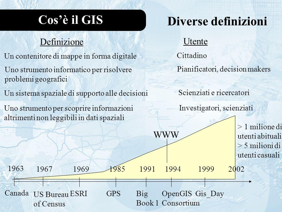 Cos'è il GIS Diverse definizioni Definizione Utente WWW
