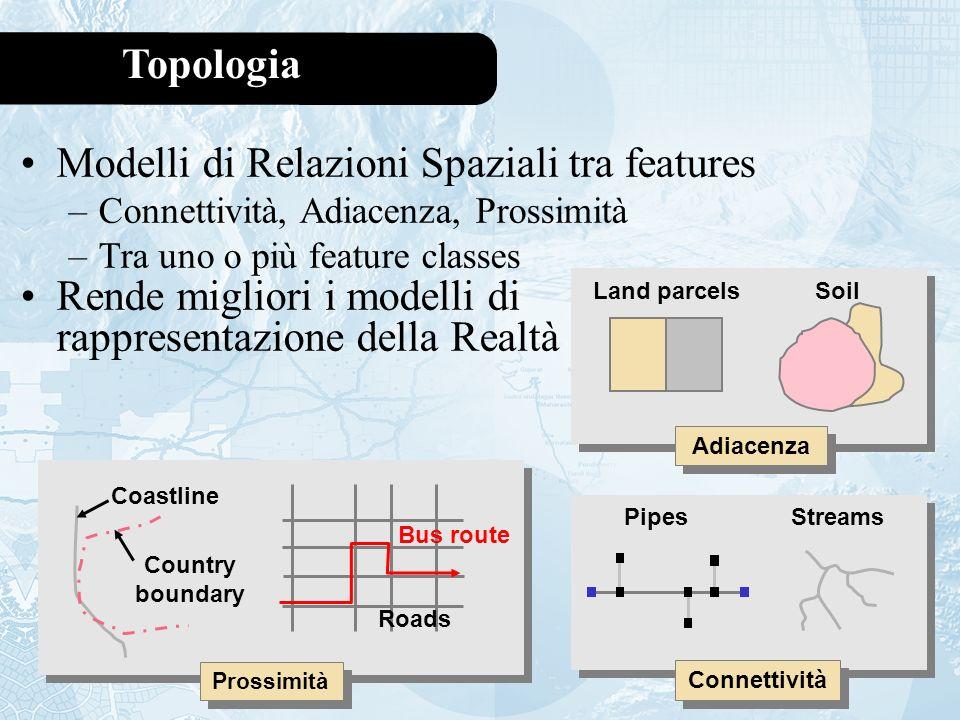 Modelli di Relazioni Spaziali tra features