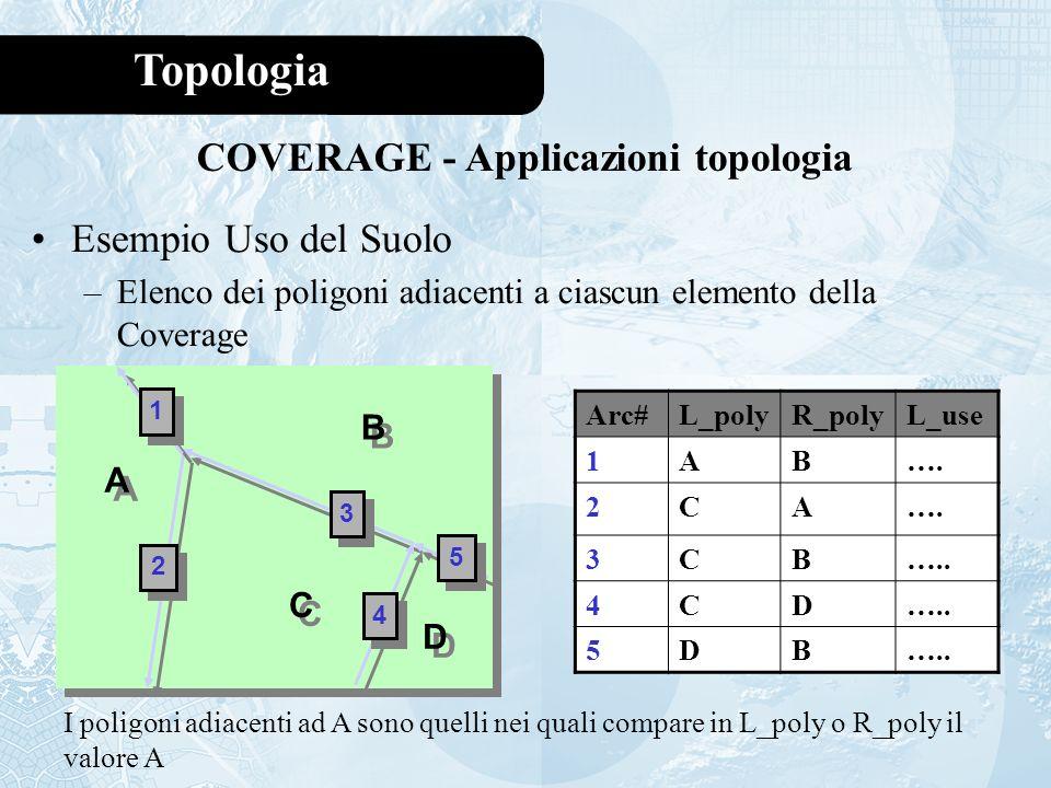 COVERAGE - Applicazioni topologia