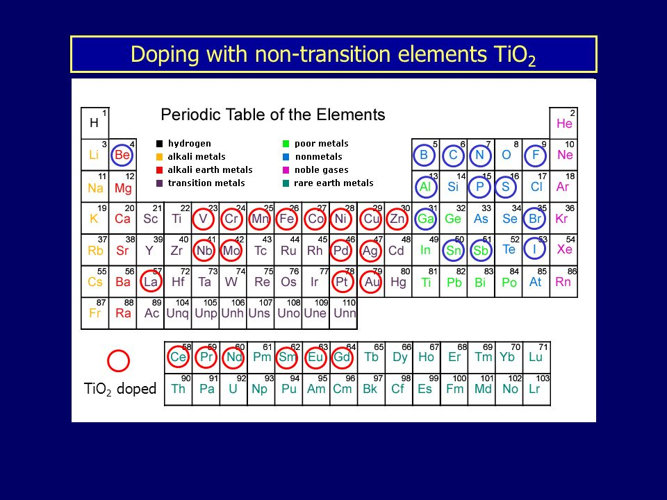 Doping with non-transition elements TiO2