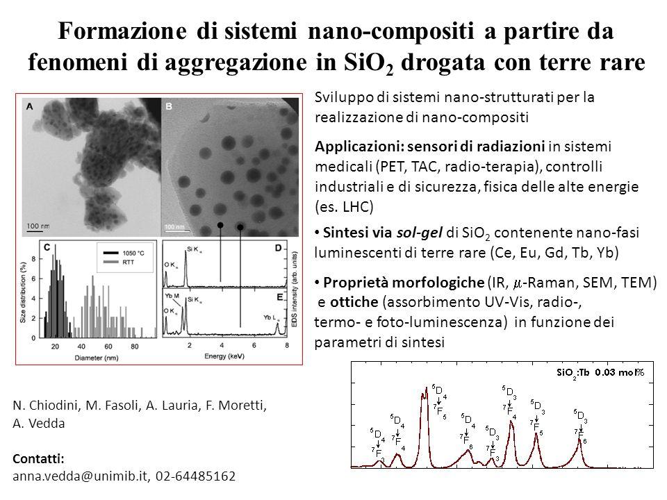 Formazione di sistemi nano-compositi a partire da fenomeni di aggregazione in SiO2 drogata con terre rare