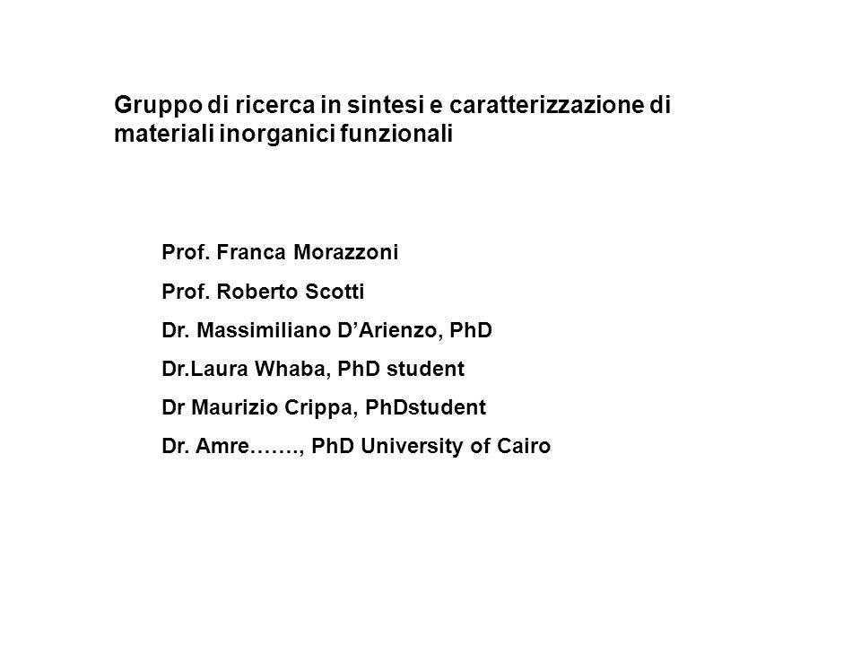 Gruppo di ricerca in sintesi e caratterizzazione di materiali inorganici funzionali