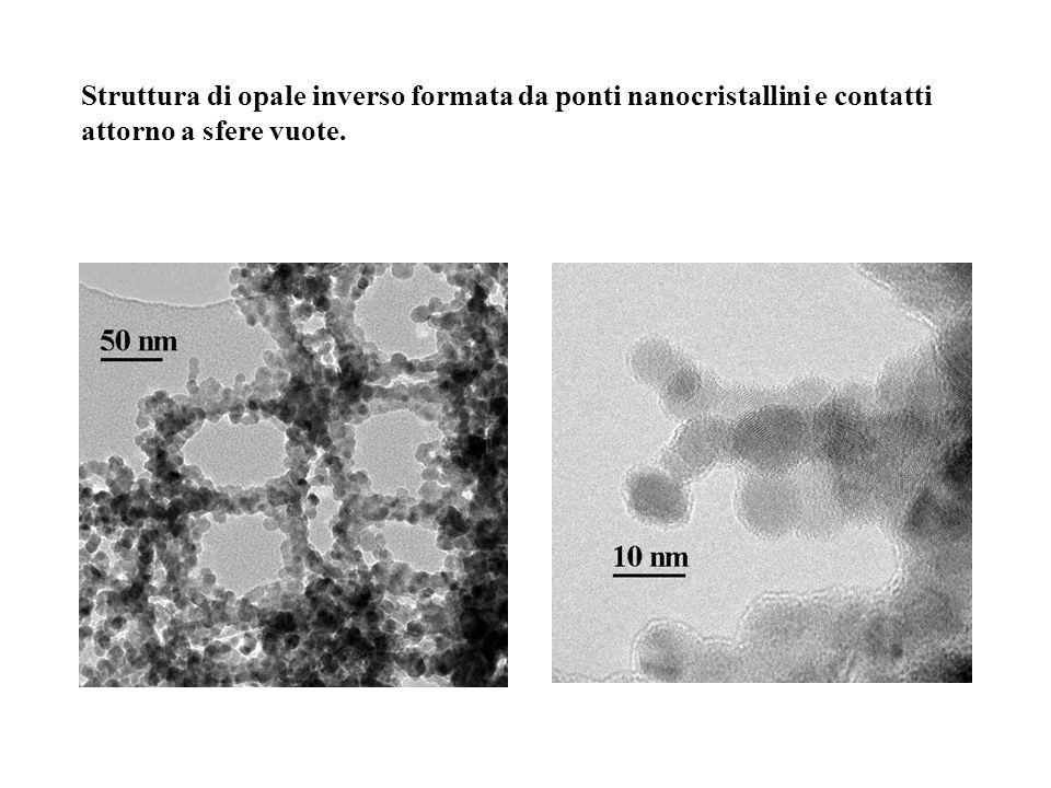 Struttura di opale inverso formata da ponti nanocristallini e contatti attorno a sfere vuote.