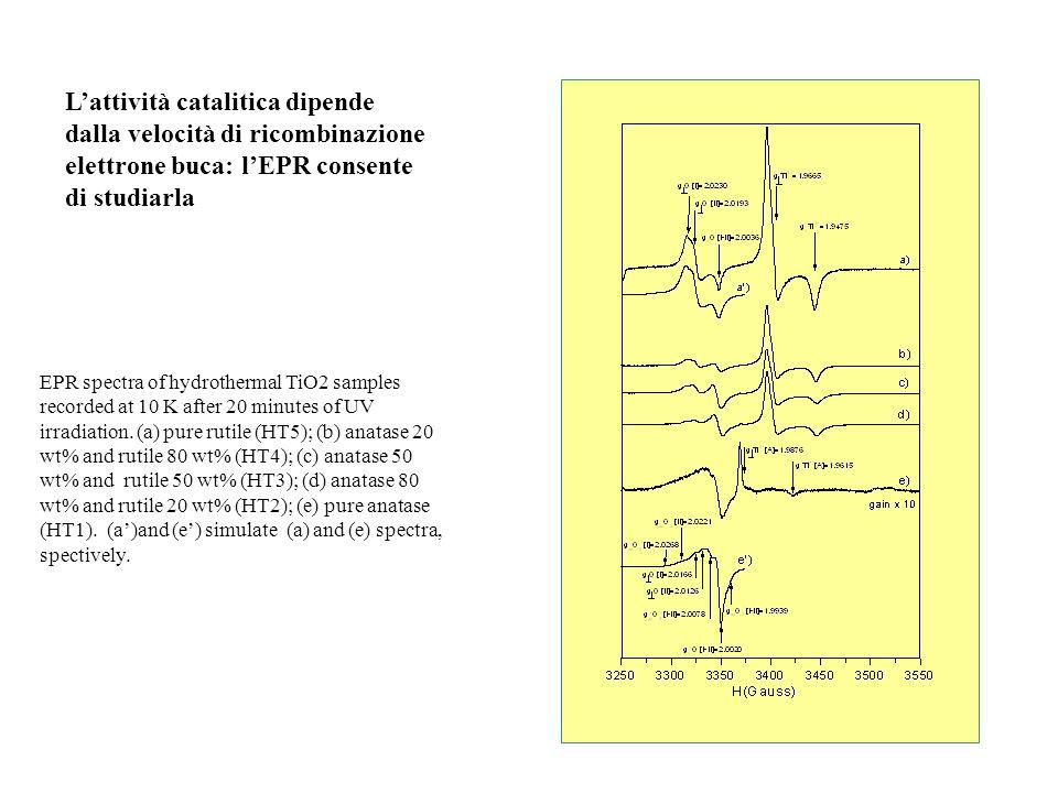 L'attività catalitica dipende dalla velocità di ricombinazione elettrone buca: l'EPR consente di studiarla