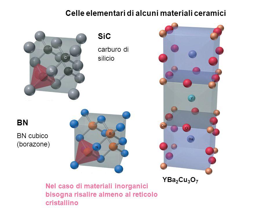 Celle elementari di alcuni materiali ceramici