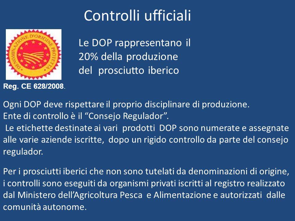 Controlli ufficiali Le DOP rappresentano il 20% della produzione del prosciutto iberico. Reg. CE 628/2008.
