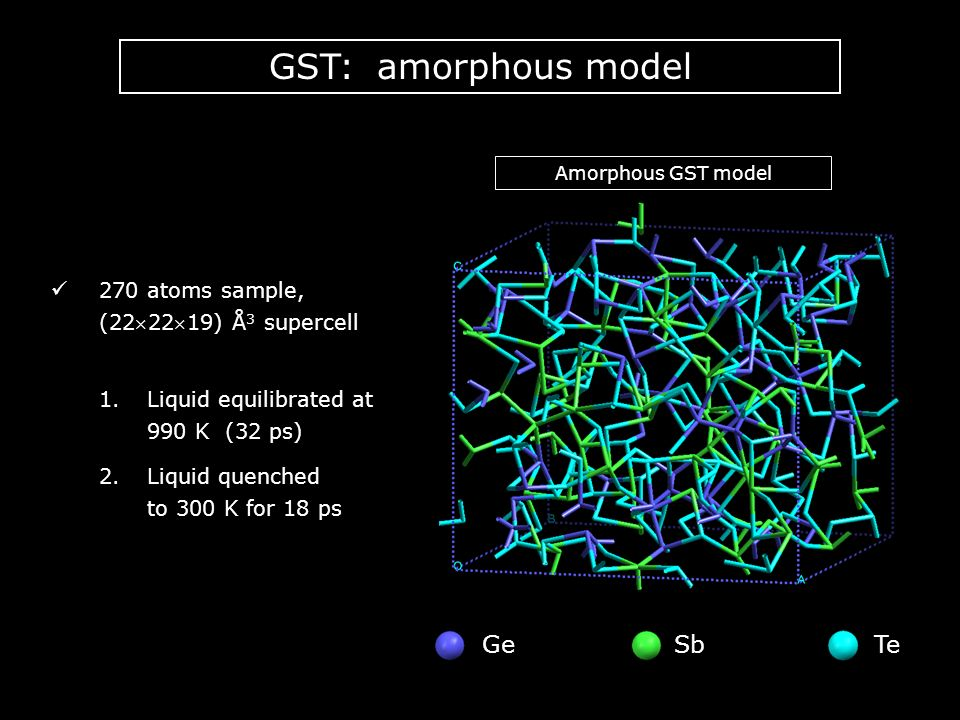 GST: amorphous model Ge Sb Te