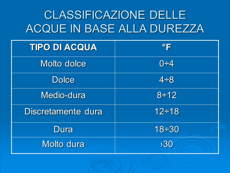 CLASSIFICAZIONE DELLE ACQUE IN BASE ALLA DUREZZA
