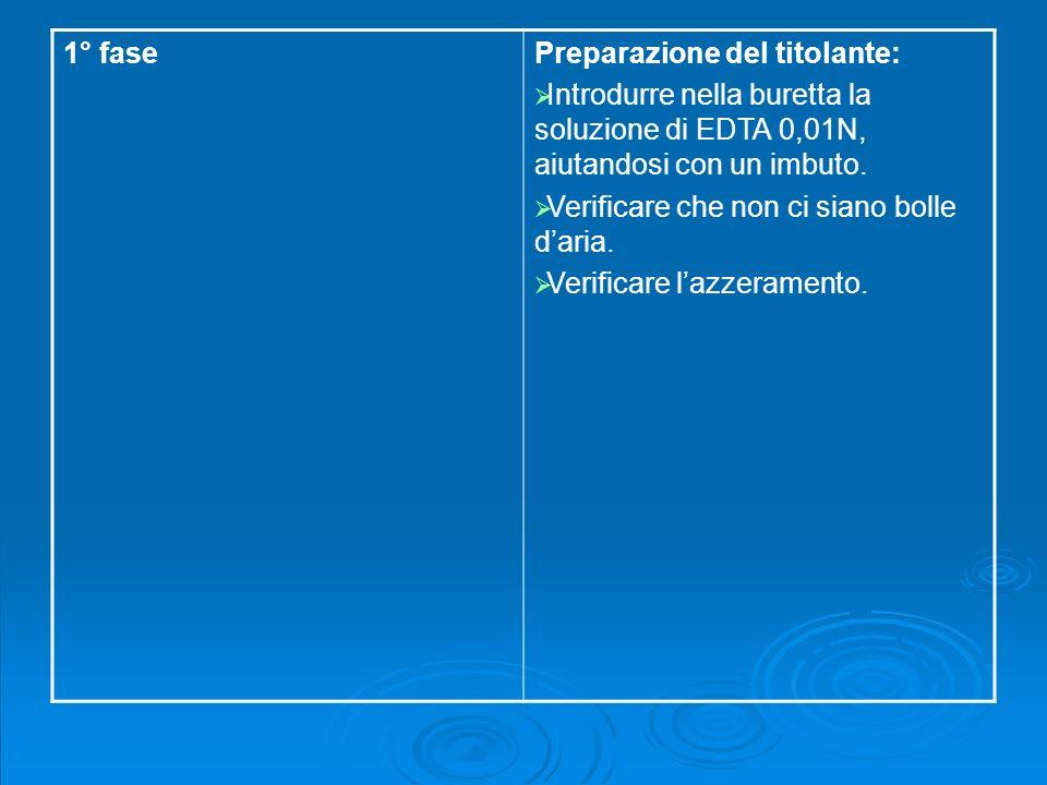 1° fase Preparazione del titolante: Introdurre nella buretta la soluzione di EDTA 0,01N, aiutandosi con un imbuto.