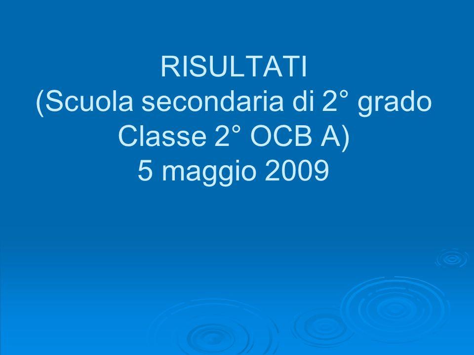RISULTATI (Scuola secondaria di 2° grado Classe 2° OCB A) 5 maggio 2009