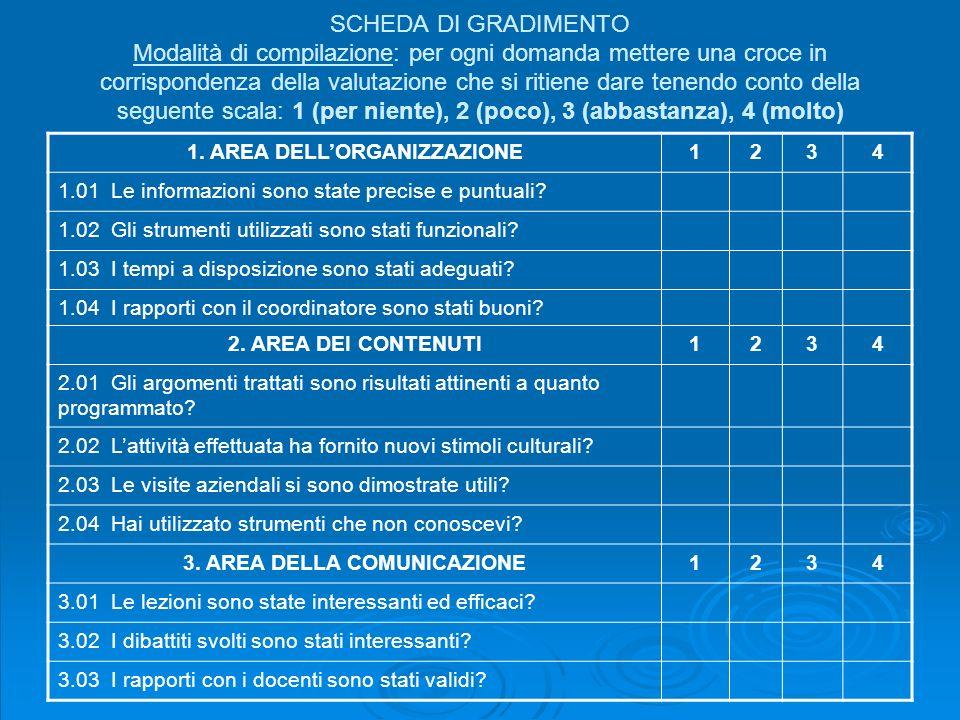1. AREA DELL'ORGANIZZAZIONE 3. AREA DELLA COMUNICAZIONE
