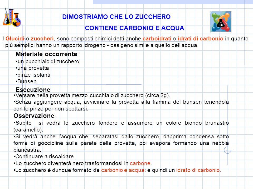 DIMOSTRIAMO CHE LO ZUCCHERO CONTIENE CARBONIO E ACQUA