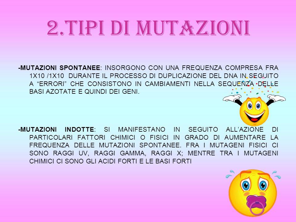 2.TIPI DI MUTAZIONI