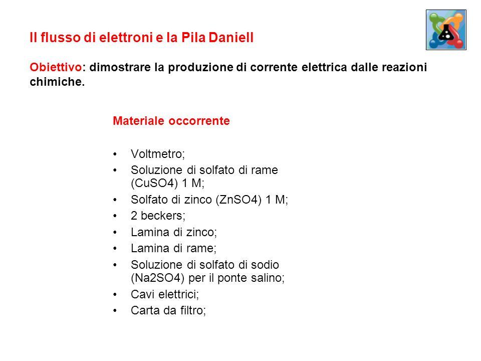Il flusso di elettroni e la Pila Daniell Obiettivo: dimostrare la produzione di corrente elettrica dalle reazioni chimiche.