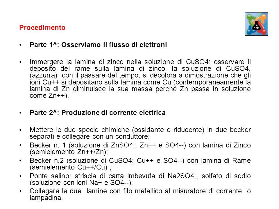 ProcedimentoParte 1^: Osserviamo il flusso di elettroni.