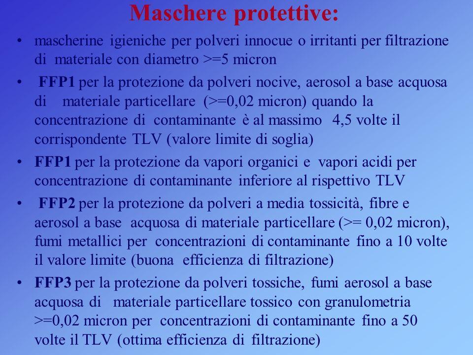 Maschere protettive: mascherine igieniche per polveri innocue o irritanti per filtrazione di materiale con diametro >=5 micron.