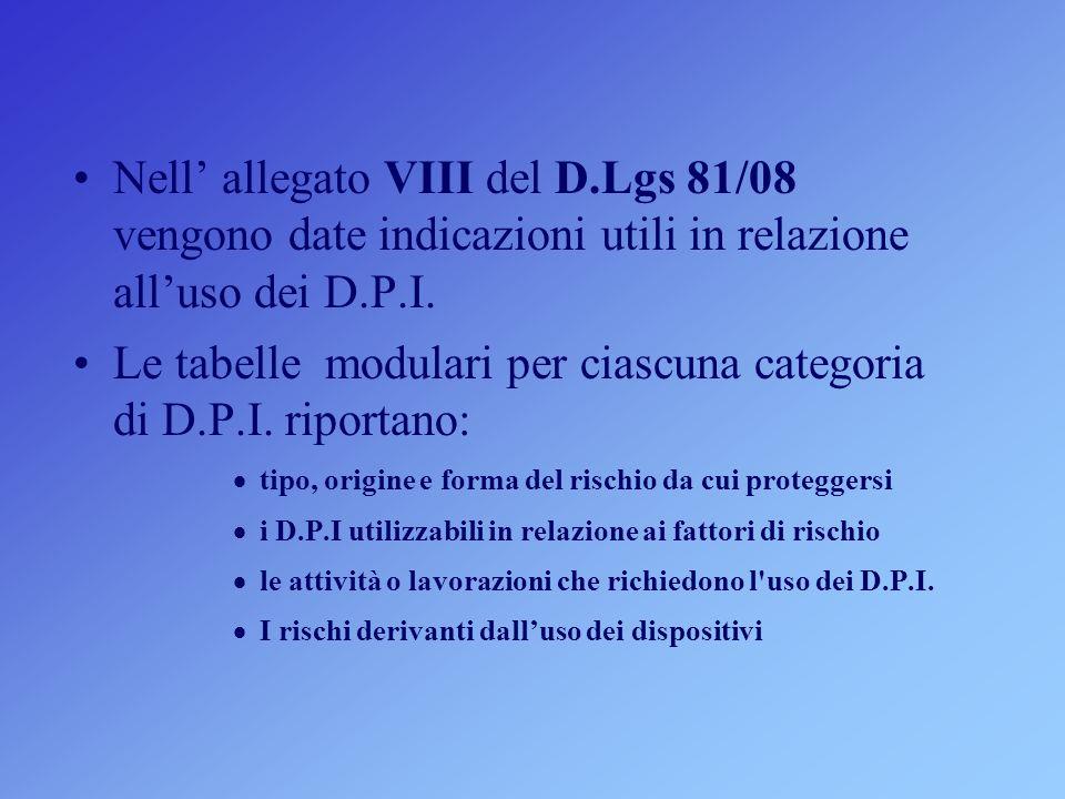 Le tabelle modulari per ciascuna categoria di D.P.I. riportano: