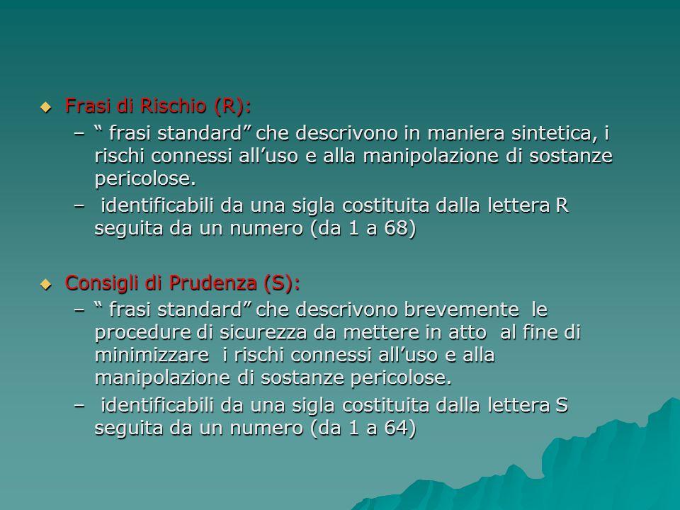 Frasi di Rischio (R): frasi standard che descrivono in maniera sintetica, i rischi connessi all'uso e alla manipolazione di sostanze pericolose.