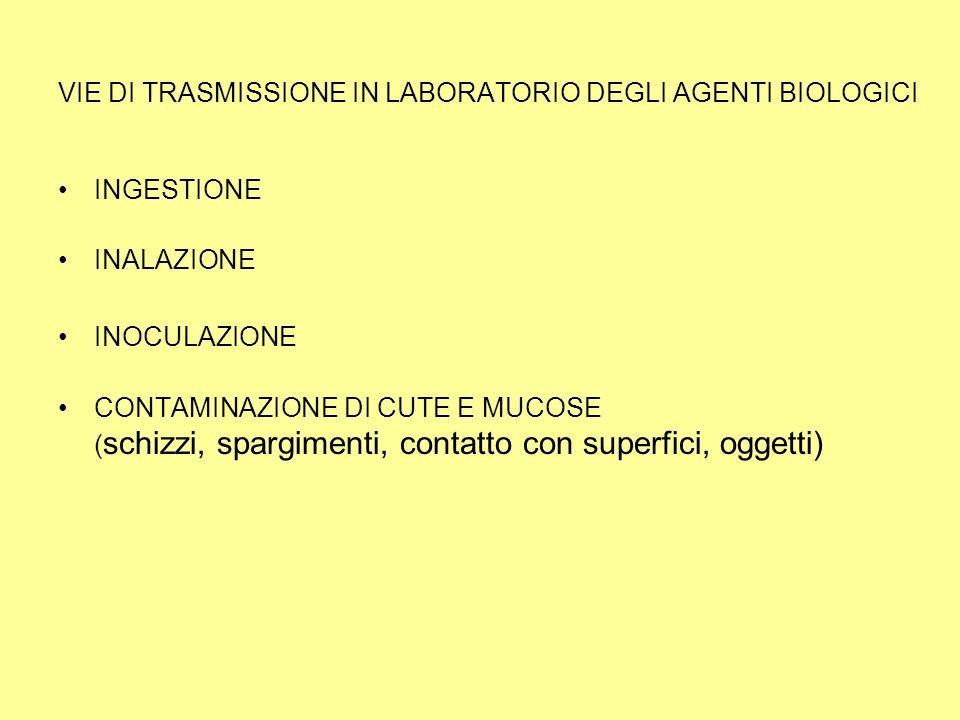 VIE DI TRASMISSIONE IN LABORATORIO DEGLI AGENTI BIOLOGICI