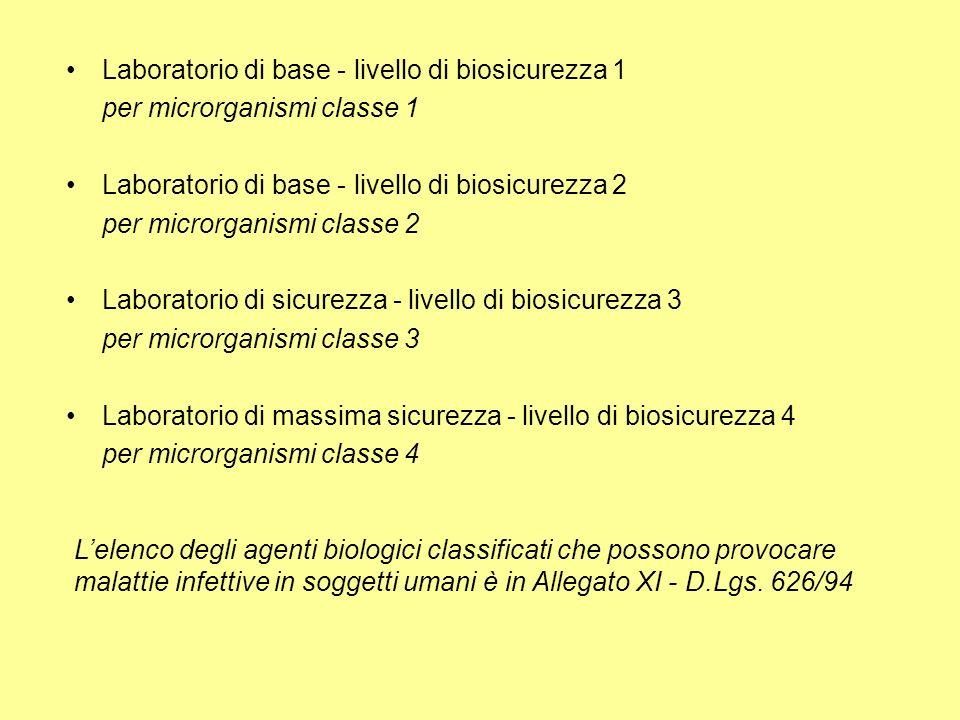 Laboratorio di base - livello di biosicurezza 1