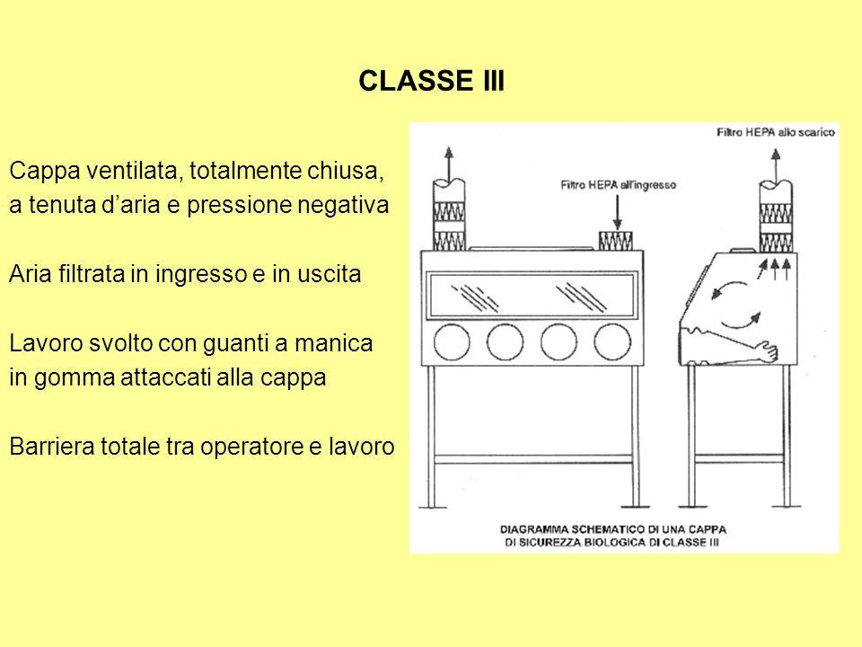 CLASSE III Cappa ventilata, totalmente chiusa,