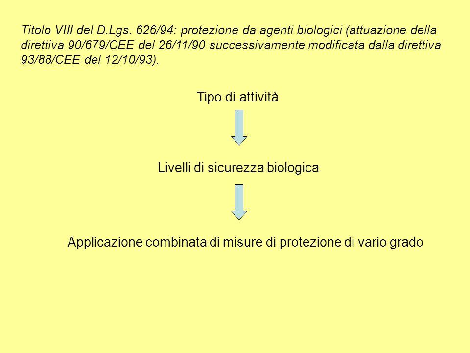 Livelli di sicurezza biologica