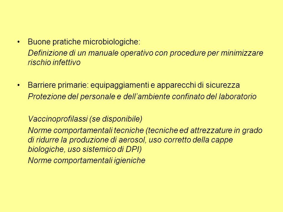 Buone pratiche microbiologiche: