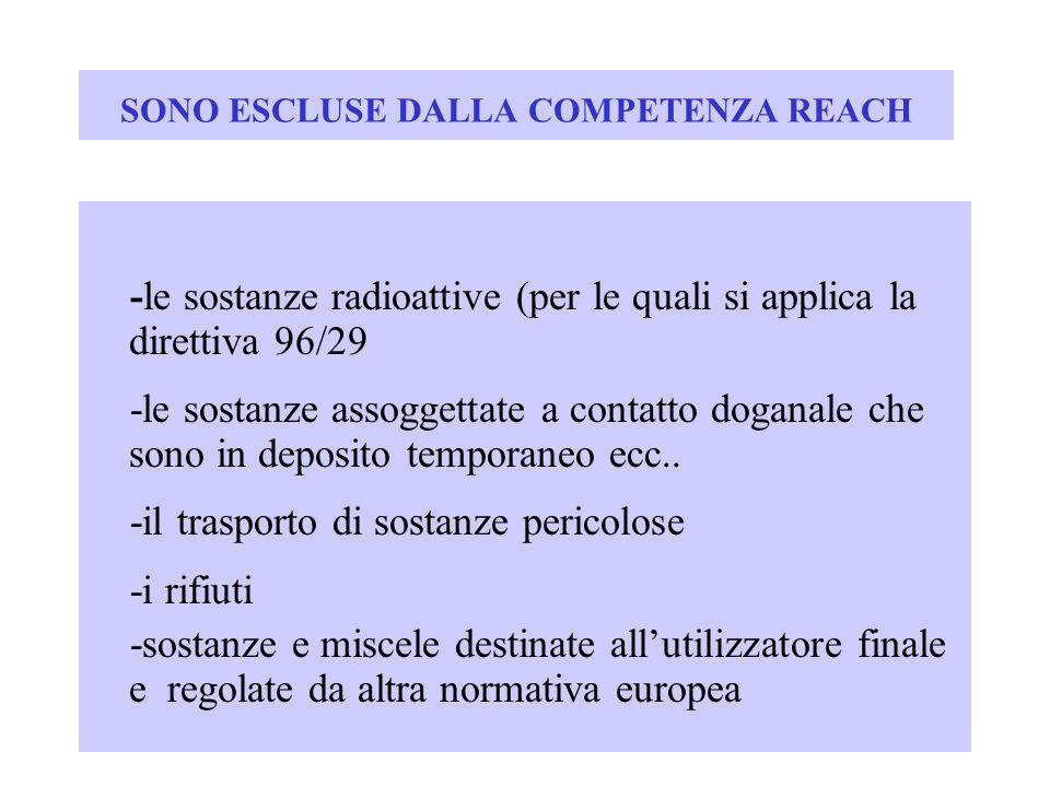 SONO ESCLUSE DALLA COMPETENZA REACH