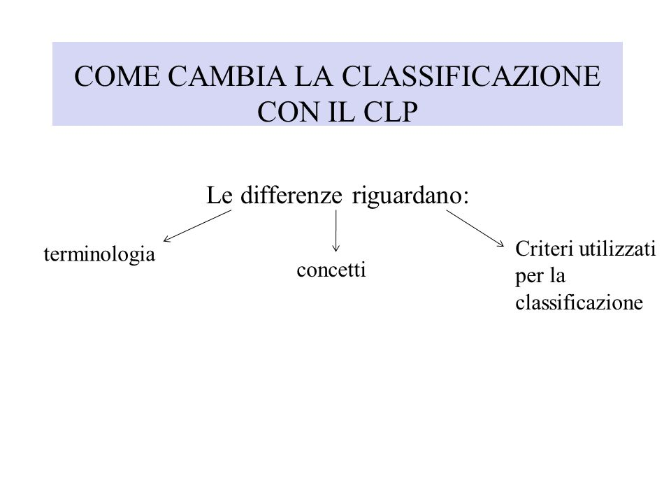 COME CAMBIA LA CLASSIFICAZIONE CON IL CLP Le differenze riguardano: