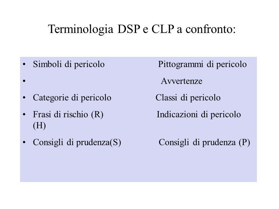 Terminologia DSP e CLP a confronto: