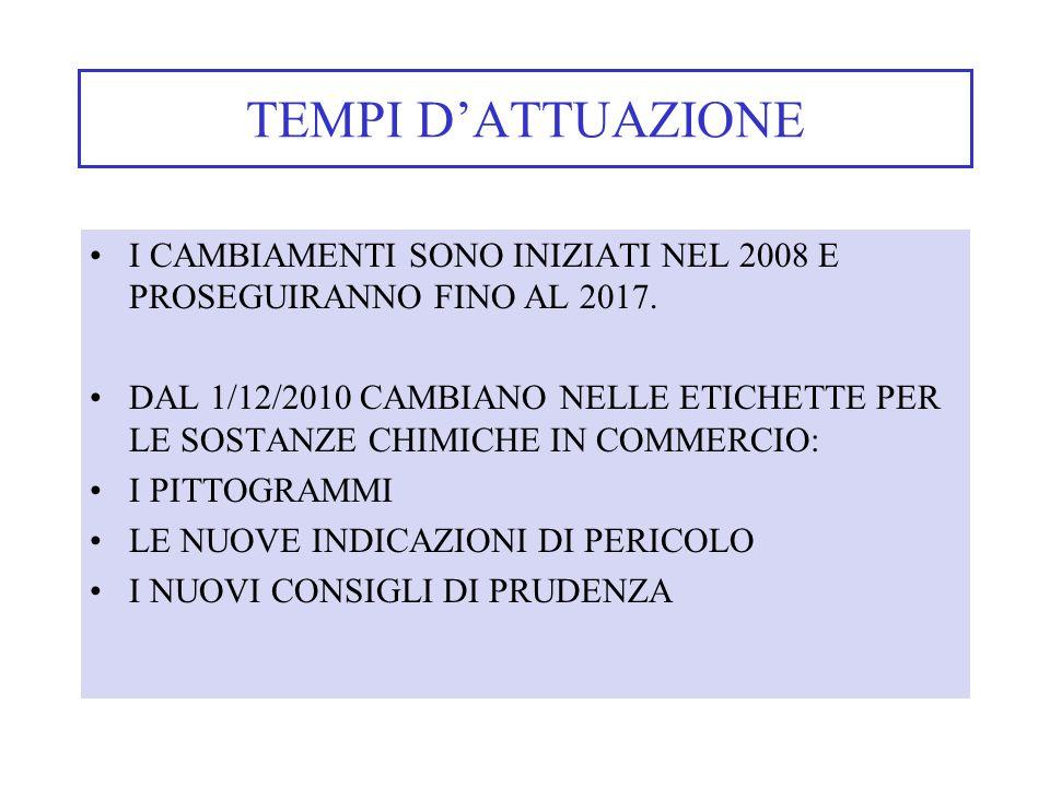 TEMPI D'ATTUAZIONE I CAMBIAMENTI SONO INIZIATI NEL 2008 E PROSEGUIRANNO FINO AL 2017.