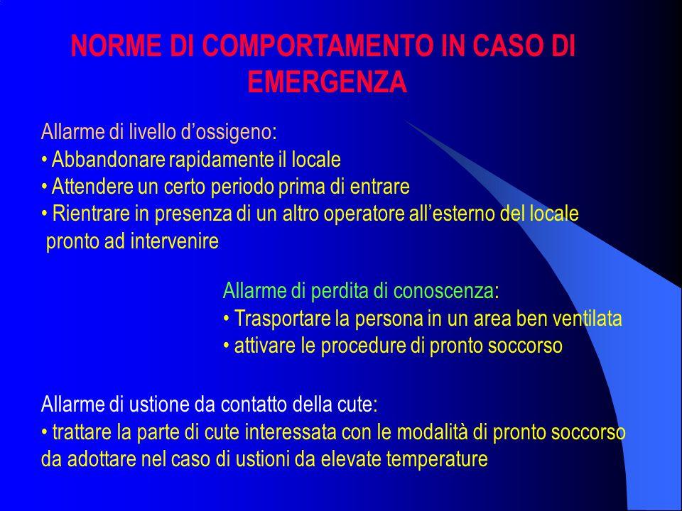 NORME DI COMPORTAMENTO IN CASO DI