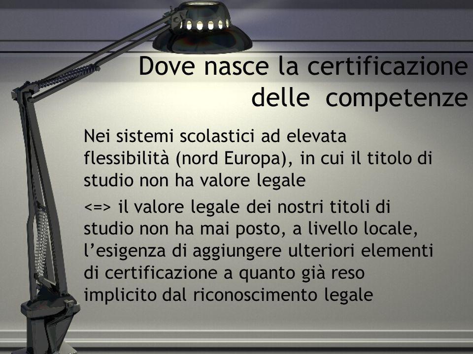 Dove nasce la certificazione delle competenze