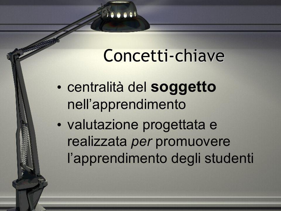 Concetti-chiave centralità del soggetto nell'apprendimento
